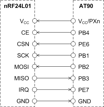 nRF24L01 Wiring Diagram